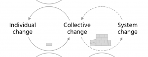 Theory of Change (crop)